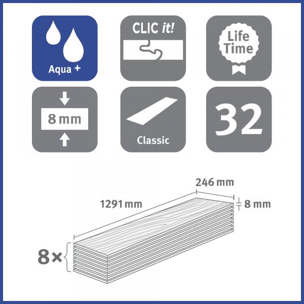 Classic 8/32 Aqua+ Clic-it