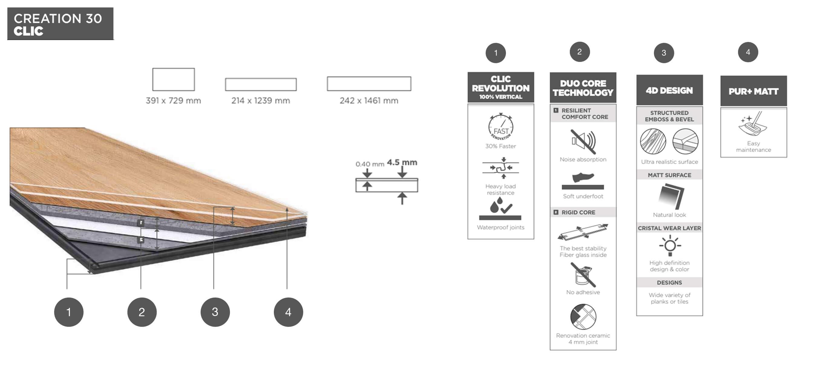 gerflor-creation-30-clic-pavimento-lvt-struttura