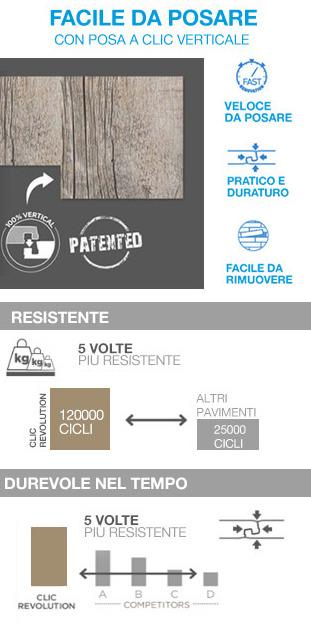 gerflor-senso-clic-posa-verticale-gerflor