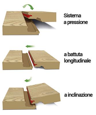 Pavimento Design Incastro Flottante Unifit