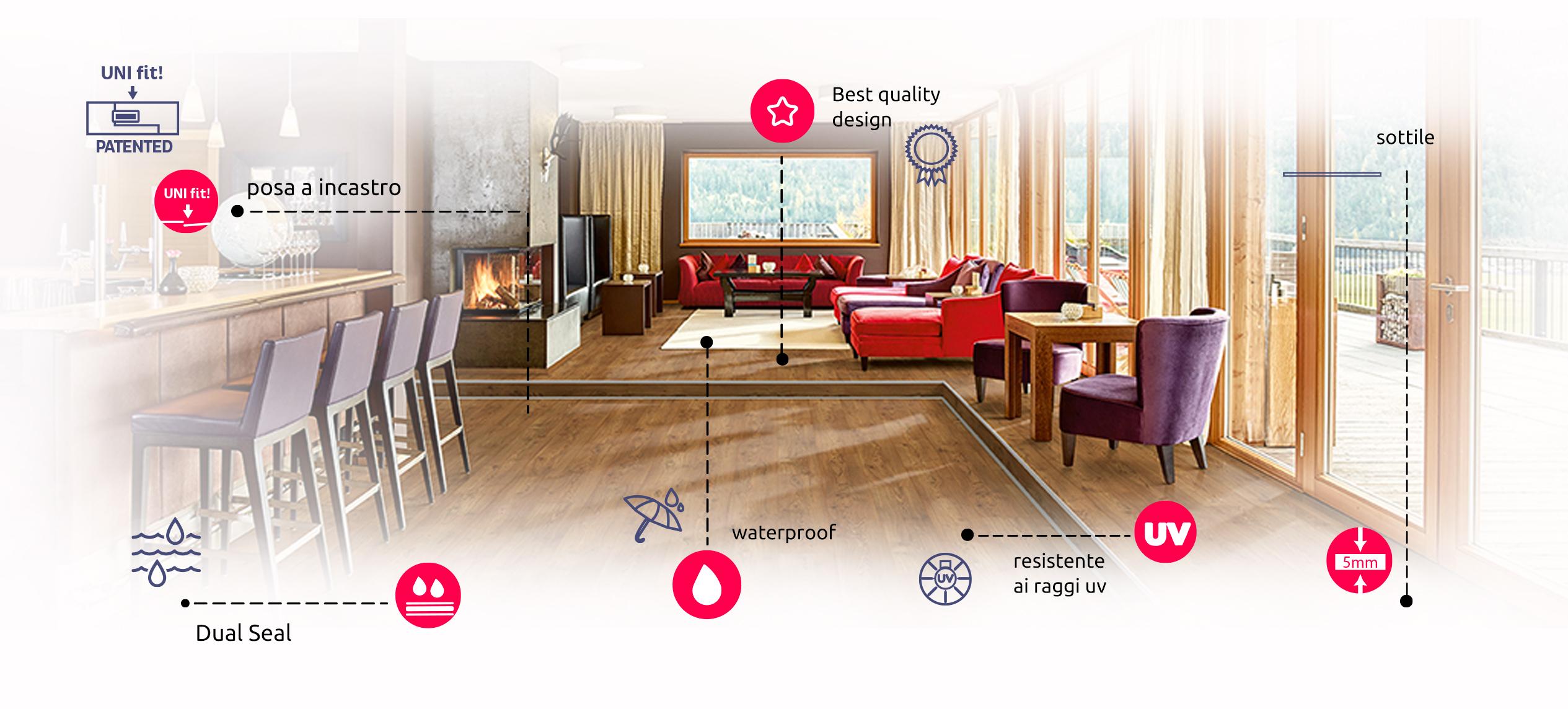 Caratteristiche Pavimenti in TPU Egger Design
