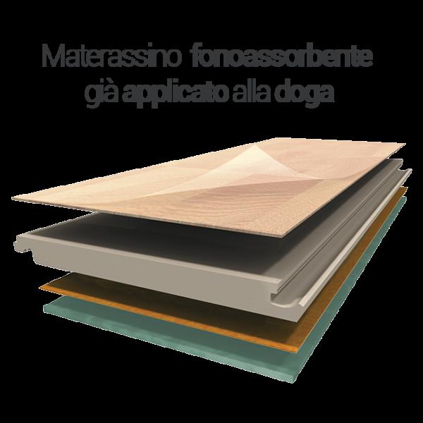 Pavimento laminato insonorizzato Rovere Northland Cognac Egger con materassino fonoassorbente