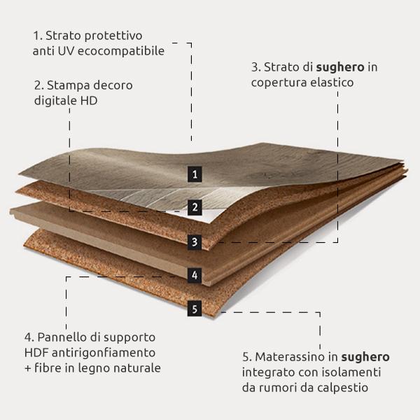 Pavimento in sughero Comfort System Egger Rovere Villanger