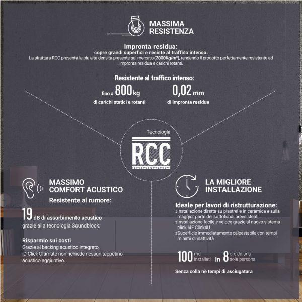 pavimento-spc-tecnologia-rcc-id-click-ultimate-55