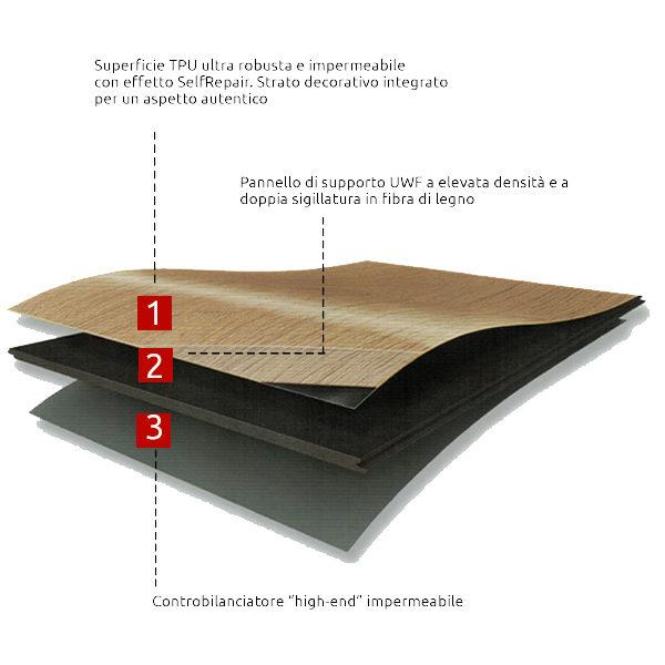 struttura-pavimento-tpu